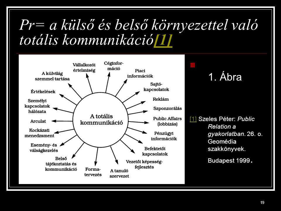 Pr= a külső és belső környezettel való totális kommunikáció[1]